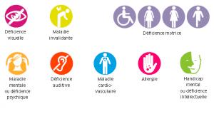 les-typologies-de-handicap