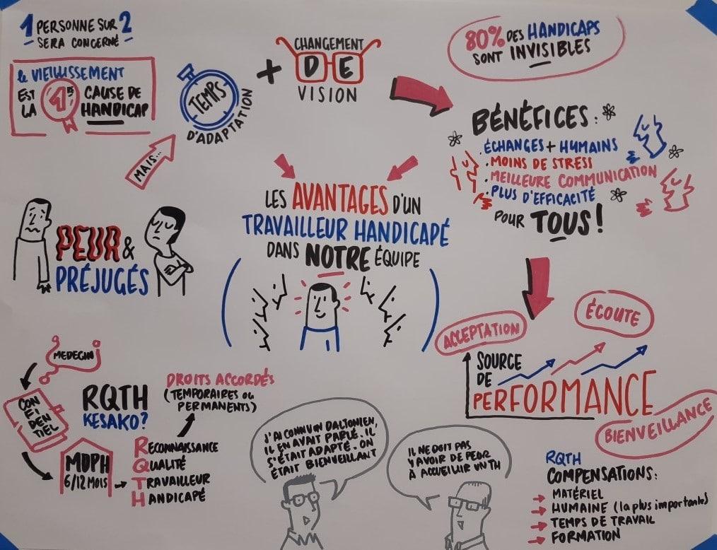 conseil communication handicap diversité inclusion événementiel
